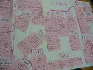 模造紙に貼られたたくさんのポストイットには参加者の熱い思いが綴られています。