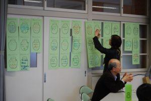 自分が気に入ったアイデアや意見を書き込んだツボの紙がずらりと壁に貼られています。