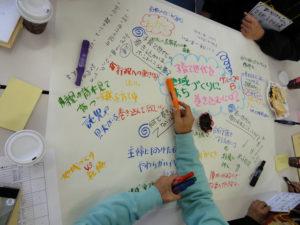 ワールドカフェで模造紙いっぱいにアイデアが書かれました。