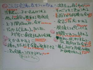ホワイトボードに書かれた参加者のアイデアにみんなで投票した結果です。