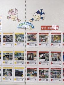 写真:団体紹介のカードが壁に貼ってある様子