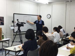 講師がホワイトボードを使って「アングル」について説明する写真