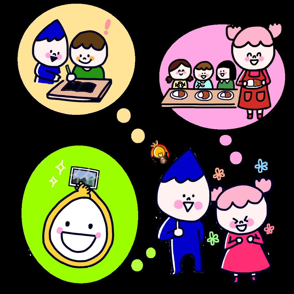 イラスト:さぽらんてキャラクター、サポちゃん・らんちゃん・てってちゃんがボランティアする様子
